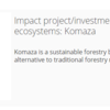 Environmental Finance誌が選ぶImpact Investment of the Yearを受賞しました