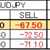 海外FX業者のスワップポイント比較してみた(Traders Trust,AXIORY,XM)
