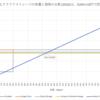 Amazon S3の価格が下がるらしいので、他のクラウドストレージと価格比較してみる