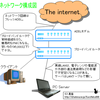 WindowsでWebサーバ? #ネットワーク構成