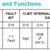 AVRのSPIモジュール / MISOでとにかく何かを受けてみる / 熱電対 & MAX31855