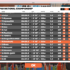 Zwift Japan National Championship 刺激を入れる