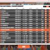 Zwift Japan National Championship 刺激を入れる