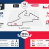 MotoGP/ Moto2 - チェコ 発表