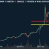 ビットコイン暴落、しかし落ちても130万円まで!~今回の仮想通貨暴落の原因とこれから~
