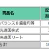 iDeCo(イデコ) 2020年11月末損益 イオン銀行