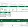 本日の株式トレード報告R2,08,31