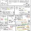 【問題編32】商品売買(分記法)