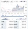 【初心者向け】サラリーマンが資産運用で日本株を始める際のポイント。