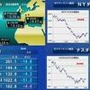 4月25日(水)東京マーケット<寄り付き>昨夜のNY市場:ダウは5日続落。長期金利3%台に