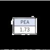 【近況報告】最新のPEA濃度を公開!絶賛回復中!