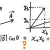 なぜ内積は成分同士の積になるか