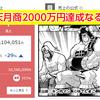 【新たなる野望】5日間で楽天月商2000万円を目指して!ネットショップで年商10億円を目指す楽天店長ブログ