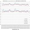 Arduinoでの自作ガイガーカウンター解説-#7 新作品