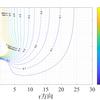 【MATLAB】差分法による電位分布計算