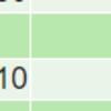9月13日に買っていたミタチ産業(3321)がストップ高。株価上昇の要因を探る。