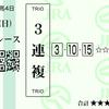 復活!ARS1点勝負(Vol.59 天皇賞・春)