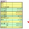fx週間成績(2021年3月29日~4月2日)