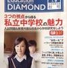 Education DIAMOND 2018入学 秋号 3つの視点から探る 私立中学校の魅力 *創刊10周年*