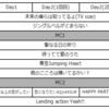 「Aqours クラブ活動 LIVE&FAN MEETING 札幌公演」LVの感想