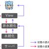 フロントエンドGUIの状態の整理