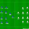 「青赤と青黒の激突」 J1リーグ第10節 ガンバ大阪vsFC東京 レビュー