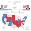 アメリカ大統領選挙 トランプ氏優勢 当選確実はいつ?開票速報