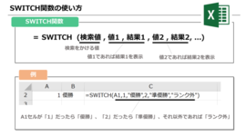 Excelで複数条件もクリアにできるSWITCH関数について解説