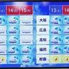 3連休の天気