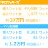 キロワッターズ設立記念キャンペーン[延長:3/1-3/31]結果発表!(速報値)