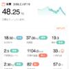 今日の体重と体脂肪率2019.3.30