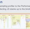 JS Self-Profiling API とは