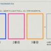 ECG-368:PaceMakerの12誘導心電図:VVI-PM = 心電図検定試験:傾向と対策 Q.015 =