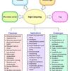 エッジコンピューティング調査 - 動機と分類