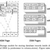 列指向データベースのページのデータ構造