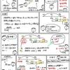 簿記きほんのき84【決算】費用の繰延べ(毎年同額支払い)
