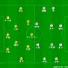 トライ&エラーの繰り返し J1 第7節 ベガルタ仙台vs鹿島アントラーズ