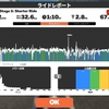 【Zwift】TOW Stage 5: Shorter Ride_20210429