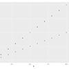 パッケージ'plotflow'を使って2軸表示したときのバグ