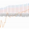 【ペソ円2すくみ】トラリピのメキシコペソ円2すくみ検証。第46週 (12/5)は年利換算17.4%。過去最高益をさらに更新。いい利益が続きますね。
