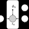 PRML 10章の変分ベイズ法の実装