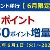 【6/1~6/30】(dポイント)6月限定!マツキヨポイント→ dポイント移行で増量中!