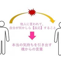 ブレない豊かさに繋がるパートナーシップ ~いのちのお話スライド 紹介~