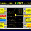 【『E-OUT』FX&バイナリーオプション】購入者の口コミを集めてみました。