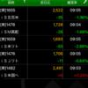 簡単ETF積立投資 10/28