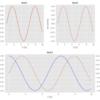 【python】【matplotlib】【Part2】pythonでグラフを複数&2軸のグラフを書く
