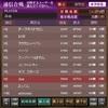 通信合戦2016年12月戦+鉄見モンスターズ計画1