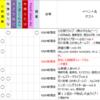20180311二木蒼生「あおいと謎解きミュージカル」@ K&Mミュージック新宿店