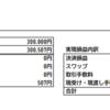 逆張りナンピン手法でのFXの収支結果は+28pipsと低調(2020年1月)