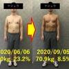 体脂肪率23%から3か月で体脂肪率一桁を達成したアラフォーゲイの記録【パーソナルトレーニング】